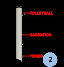 Schéma de l'ajustement de la hauteur en fonction de différents sports