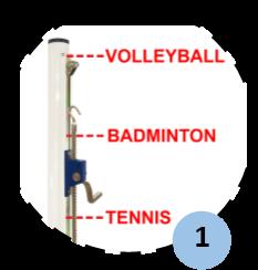 Schéma de l'ajustement de la hauteur pour différent sports